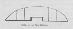 Bly (1902, fig. 09)