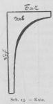 Bly (1902, fig. 13)