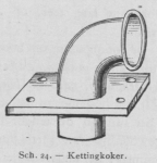 Bly (1902, fig. 24)