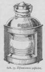 Bly (1902, fig. 75)