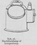 Bly (1902, fig. 76)