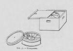 Bly (1902, fig. 77)