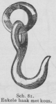 Bly (1902, fig. 81)