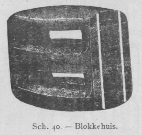 Bly (1902, fig. 40)