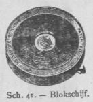 Bly (1902, fig. 41)