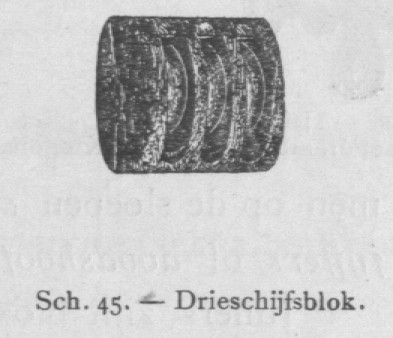 Bly (1902, fig. 45)