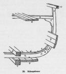 Derolez (1950, fig. 20)