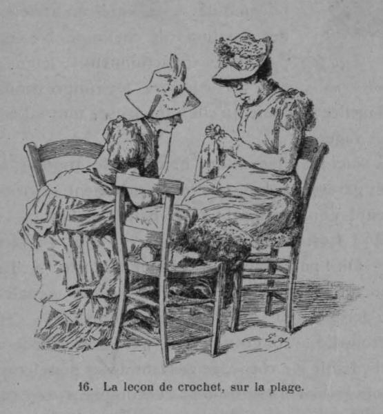 Auguin (1899, fig. 16)