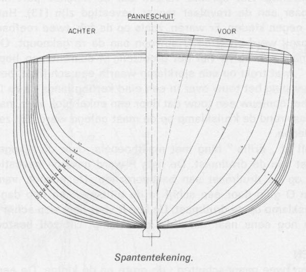 Desnerck (1976, fig. 107)