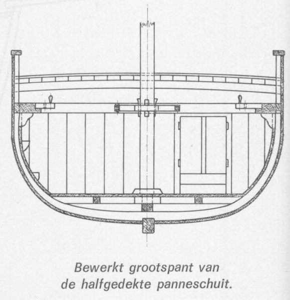 Desnerck (1976, fig. 111)