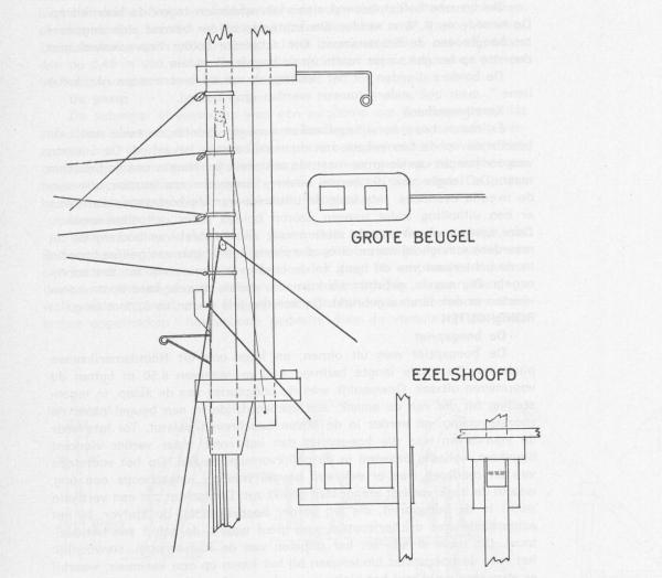 Desnerck (1976, fig. 135)