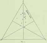&lt;B&gt;Pelikan, A.&lt;/B&gt; (1909). Géologie: Petrographische Untersuchungen der Gesteinsproben, I Teil. <i>Résultats du Voyage du S.Y. <i>Belgica</i> en 1897-1898-1899 sous le commandement de A. de Gerlache de Gomery: Rapports Scientifiques (1901-1913)</i>. Busch