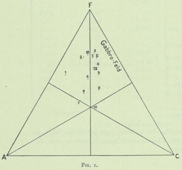 Pelikan (1909, fig. 1)