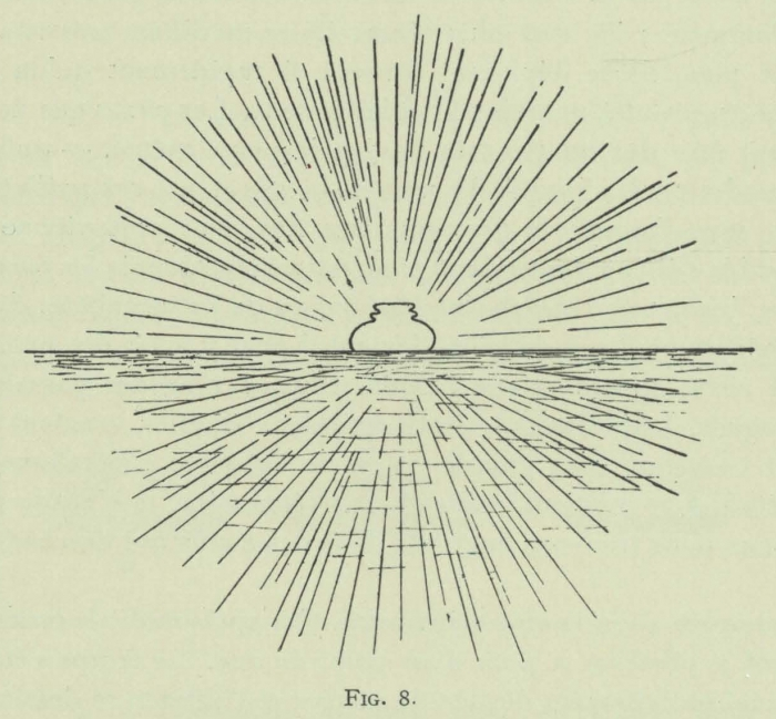 Arctowski (1902, fig. 08)
