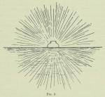 Astronomie en meteorologie