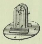 Lecointe, G. (1901). Astronomie: Etude des chronomètres, première partie. Méthodes et conclusions. Résultats du Voyage du S.Y. Belgica en 1897-1898-1899 sous le commandement de A. de Gerlache de Gomery: Rapports Scientifiques (1901-1913)