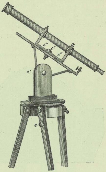 Lecointe (1901, fig. 08)