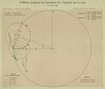 Lecointe, G. (1901). Astronomie: Etude des chronomètres, deuxième partie. Journaux et calculs. Résultats du Voyage du S.Y. Belgica en 1897-1898-1899 sous le commandement de A. de Gerlache de Gomery: Rapports Scientifiques (1901-1913).