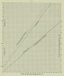 Arctowski, H.; Thoulet, J. (1901). Océanographie: Rapport sur les densités de l'eau de mer observées à bord de la Belgica. Résultats du Voyage du S.Y. Belgica en 1897-1898-1899 sous le commandement de A. de Gerlache de Gomery: Rapp