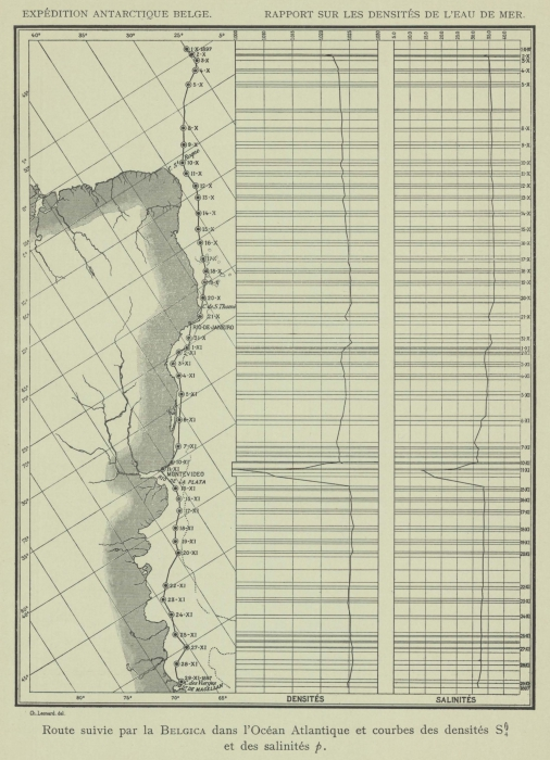 Arctowski & Thoulet (1901, fig. 6)