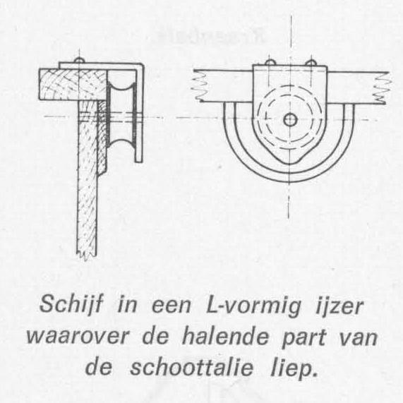 Desnerck (1976, fig. 154)