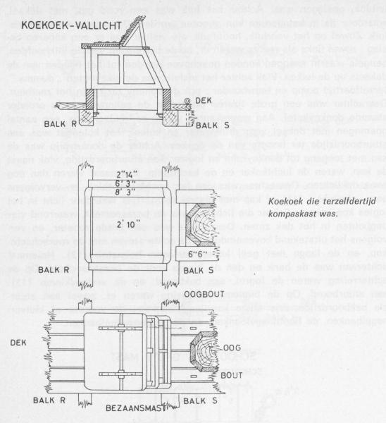 Desnerck (1976, fig. 200)