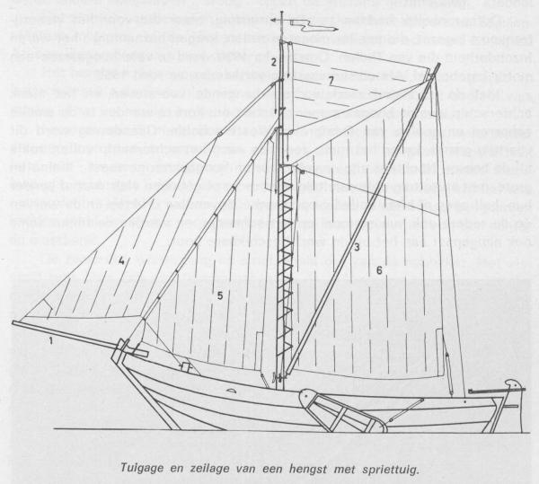 Desnerck (1976, fig. 349)