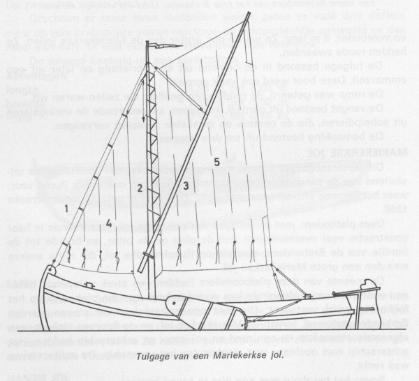 Desnerck (1976, fig. 362)