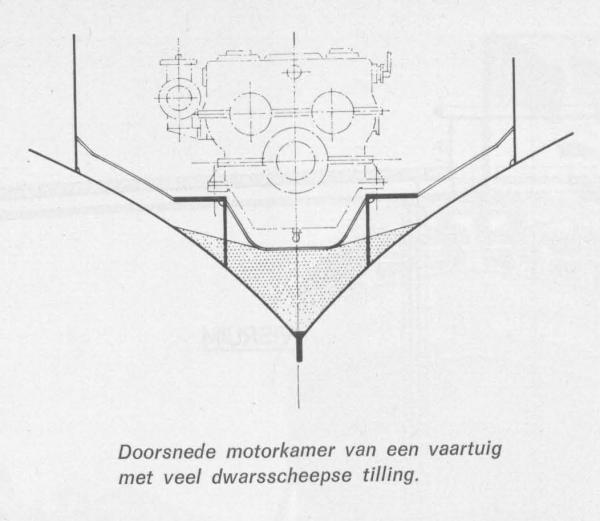Desnerck (1976, fig. 420)