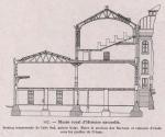 Gilson (1914, fig. 107)