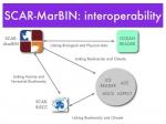 SCAR-MarBIN Interoperability