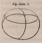 Van Beneden & Bessels (1868, fig. chém. 1)