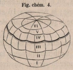 Van Beneden & Bessels (1868, fig. chém. 4)