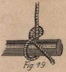 De Jonghe, J. (1912). De sfeer - Het schip - Vaart. Wat zeemanswerk: knoopen, steken en splitsingen. Handleiding ten dienste van jeugdige zeelieden. Deels in 't Vlaamsch en in 't Engelsch. F. & R. Buyck Gebr.: Oostende. 79 pp.