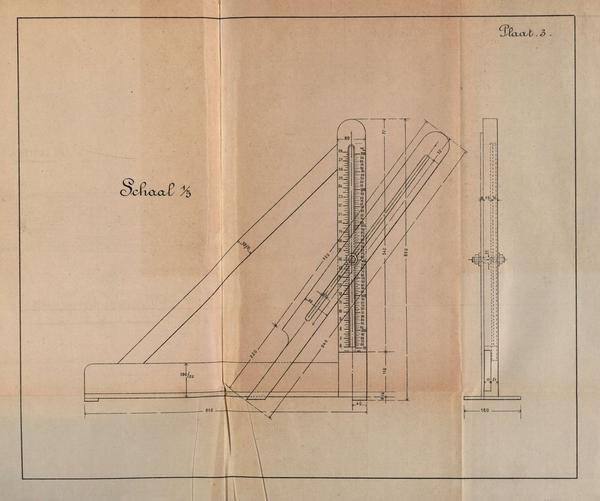 De Borger (1901, pl. 3)