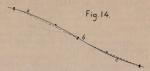 De Borger (1901, fig. 14)