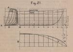 De Borger (1901, fig. 21)