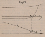 De Borger (1901, fig. 22)