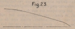 De Borger (1901, fig. 23)