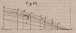 De Borger (1901, fig. 25)