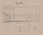 De Borger (1901, fig. 26)