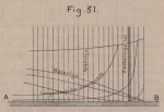 De Borger (1901, fig. 31)