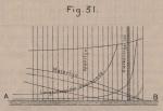 <B>De Borger, J.</B> (1901). Uitslaan van ijzeren of stalen schepen op den mallenzolder. Boek- en Steendrukkerij J. Burghgraeve: Brugge. 127, 4 platen pp.