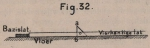De Borger (1901, fig. 32)
