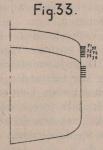 De Borger (1901, fig. 33)