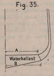 De Borger (1901, fig. 35)