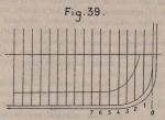 De Borger (1901, fig. 39)
