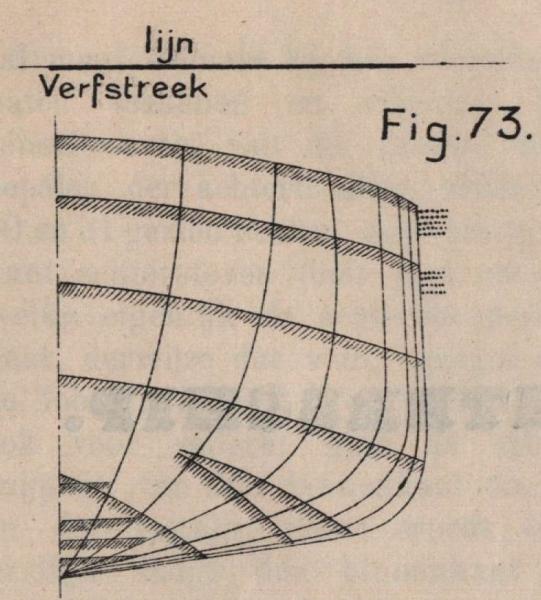 De Borger (1901, fig. 73)
