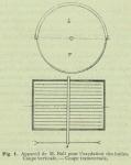 &lt;B&gt;Henseval, M.&lt;/B&gt; (1903). Rapport à M. le Ministre de l'Intérieur et de l'Instruction Publique sur la mission confiée à M. Henseval, pour l'étude de questions rélatives à l'utilisation des produits de la pêche maritime <i>Trav. Stat. Rech. Relat. Pêche