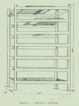 &lt;B&gt;Huwart, J.&lt;/B&gt; (1911). Le fumage a froid des harengs ouverts <i>Trav. Stat. Rech. Relat. Pêche Marit. Ostende 5</i>: 9-15